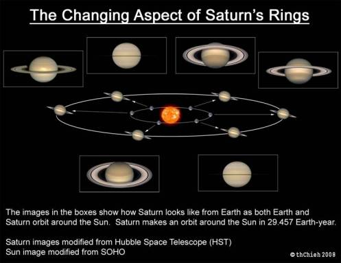 saturn-rings-changing-aspect1