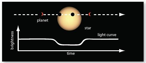 planet-transit
