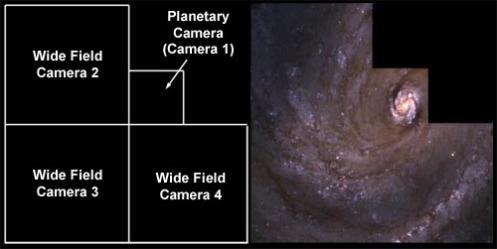 Hubble WFPC2