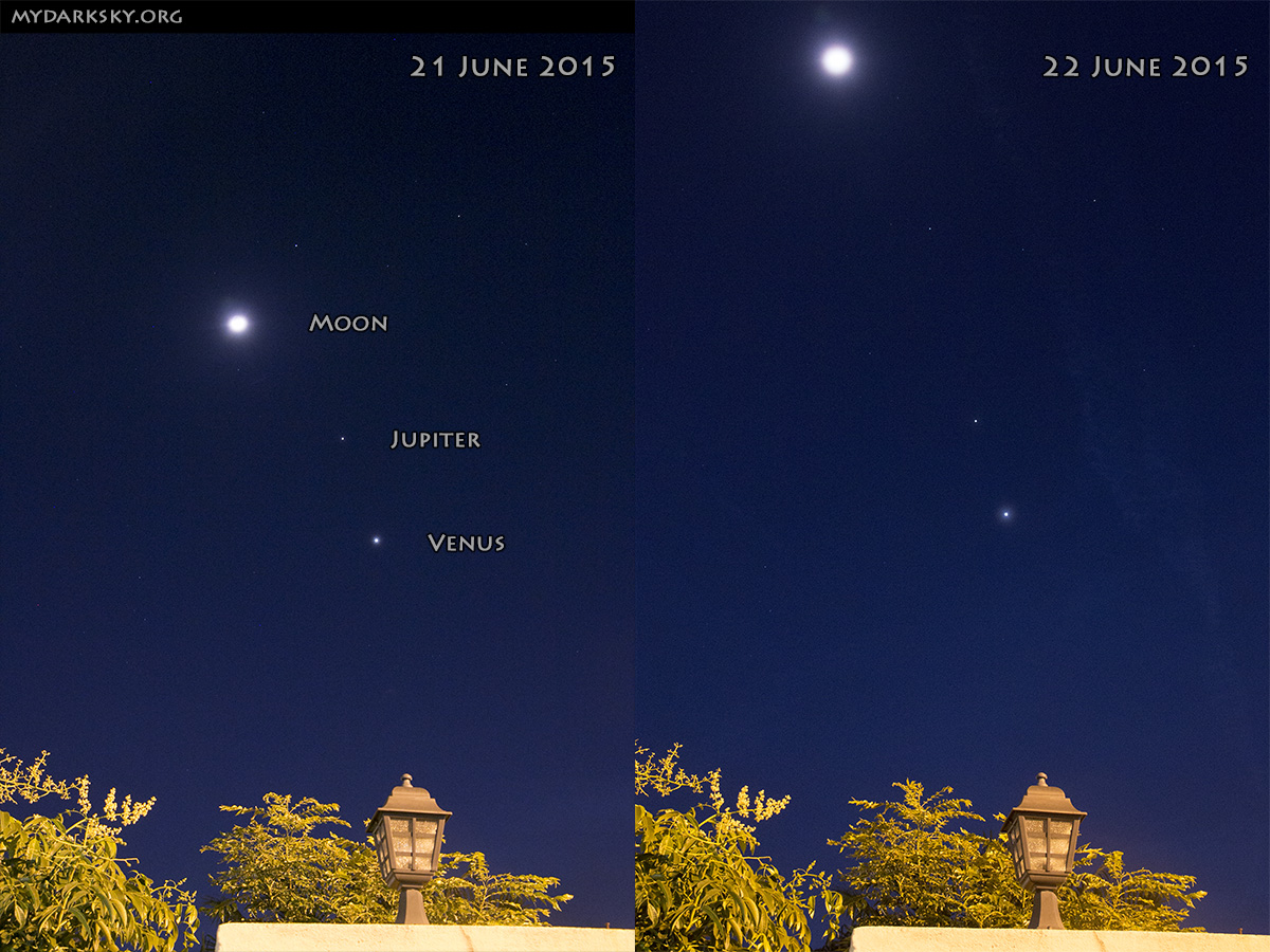 The Conjunction of Venus and Jupiter in the Evening Sky | My